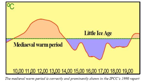 graph.1