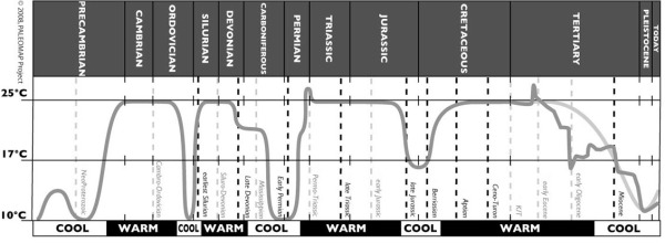 graph.2
